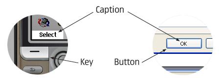Softkey versus Button
