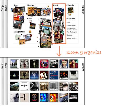 ExampleZoomAlbum